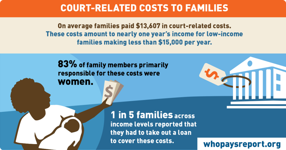 Court-Costs-FB